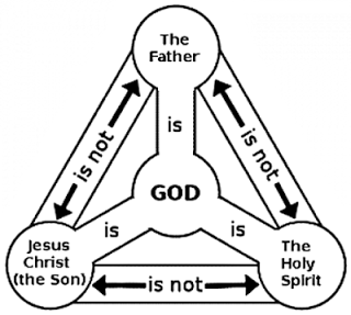 doctrine of the trinity pdf